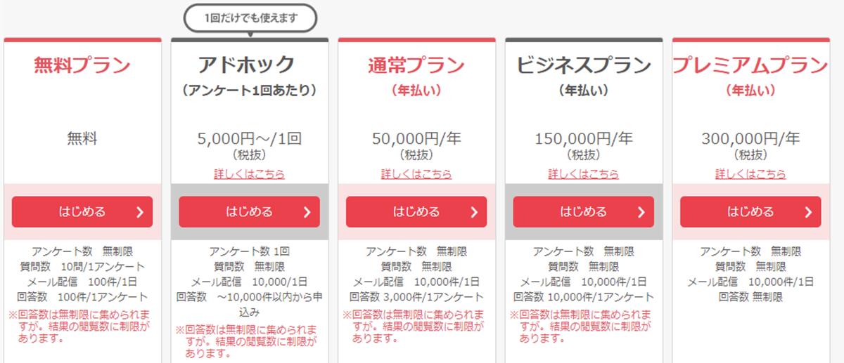 料金プラン – Questant HELP [ク...